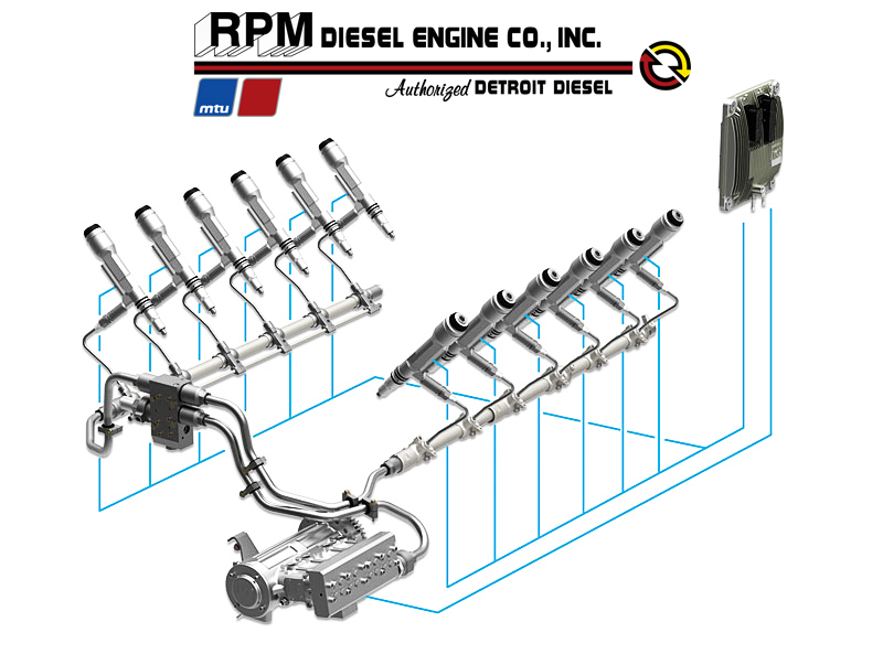 Common Rail Diesel Diagnostics