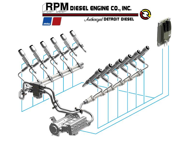 Common Rail Diesel Diagnostics